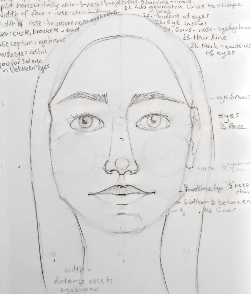 Sketched face with notes and steps drawn on it. I made this in preparation for this class.