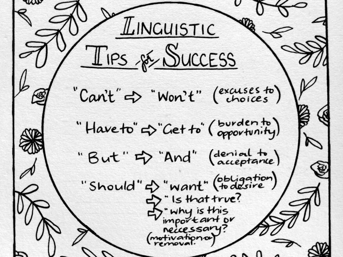 "Linguistic Tips for Success: ""Can't"" to ""Won't"" (excuses to choices) ""Have to"" to ""Get to"" (burden to opportunity) ""But"" to ""And"" (denial to acceptance) ""Should"" to ""Want"" (obligation to desire), is this true? Why is this important or necessary?"